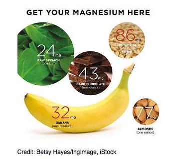 can diabetics take magnesium