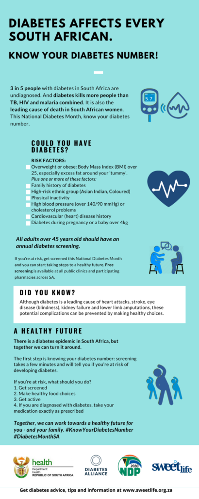 national diabetes month south africa