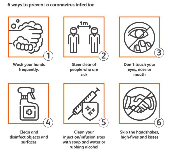 6 ways to prevent coronavirus with diabetes