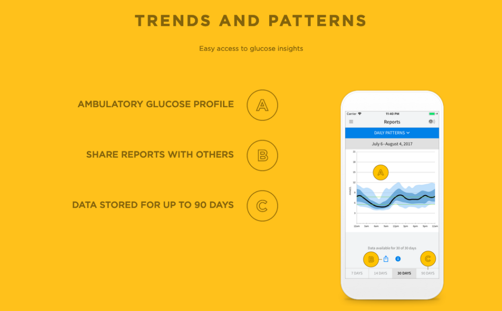 trends and patterns for freestyle libre