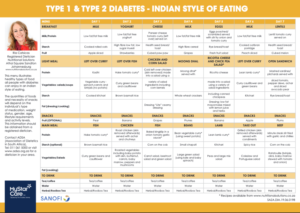 Indian meal plan for diabetics