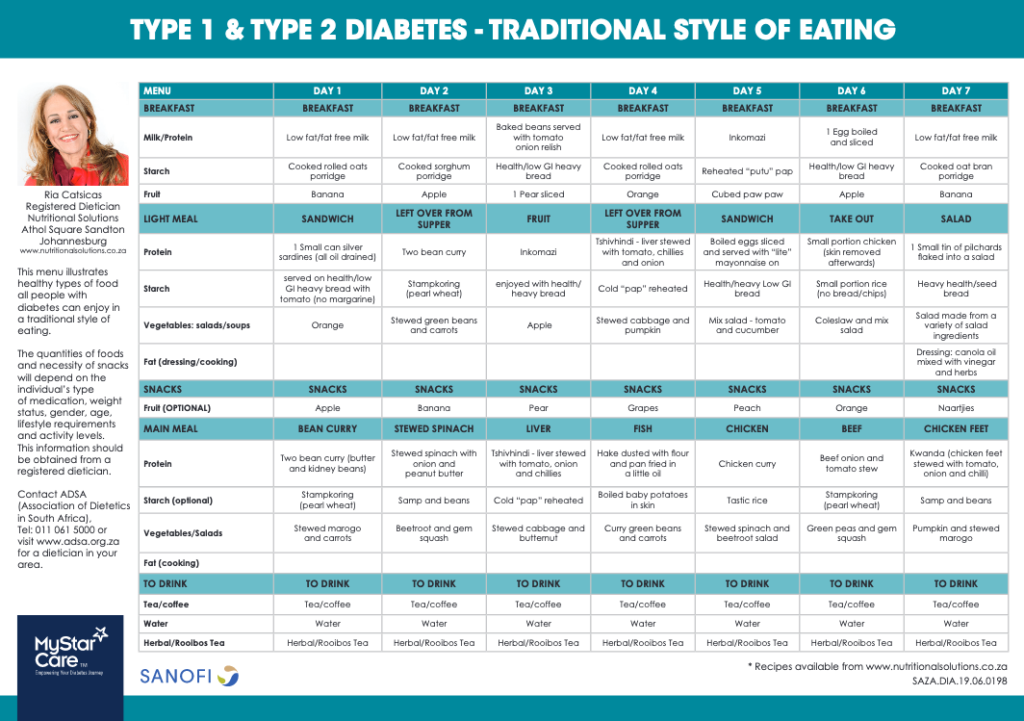 Traditional meal plan for diabetics